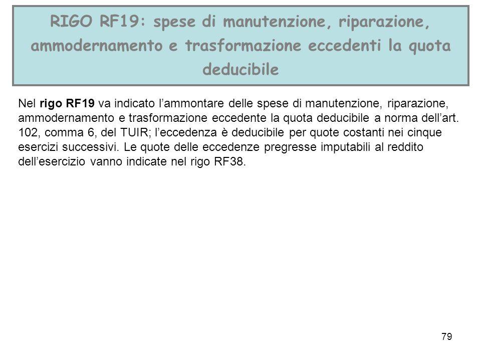 RIGO RF19: spese di manutenzione, riparazione, ammodernamento e trasformazione eccedenti la quota deducibile