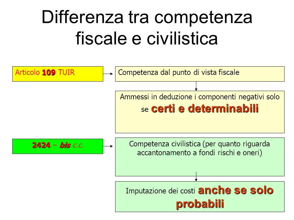 Differenza tra competenza fiscale e civilistica