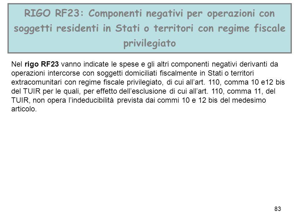 RIGO RF23: Componenti negativi per operazioni con soggetti residenti in Stati o territori con regime fiscale privilegiato