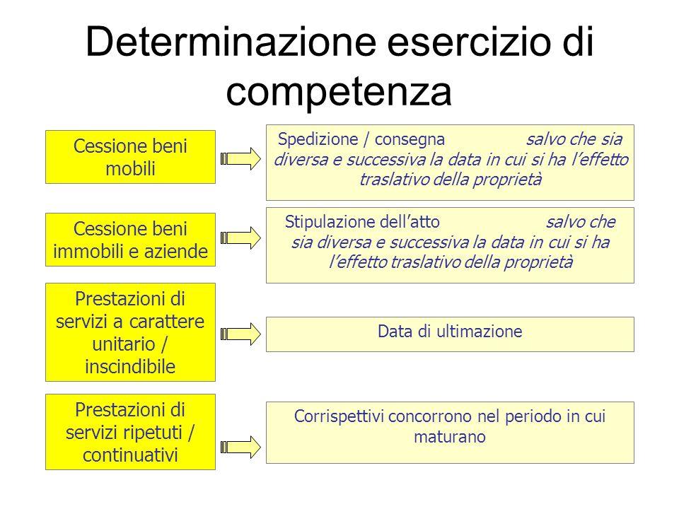 Determinazione esercizio di competenza