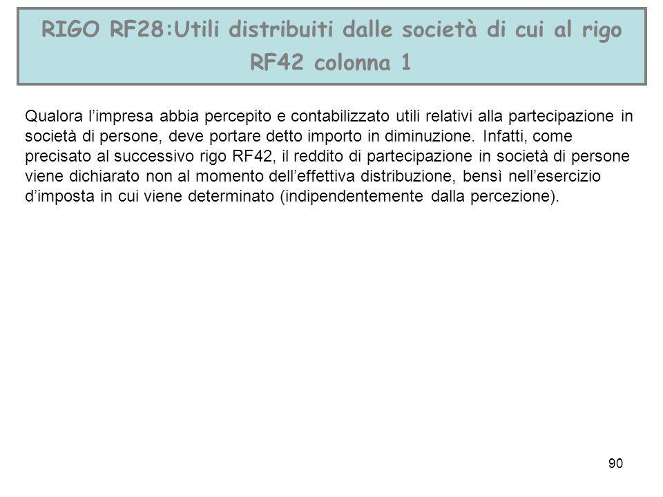 RIGO RF28:Utili distribuiti dalle società di cui al rigo RF42 colonna 1