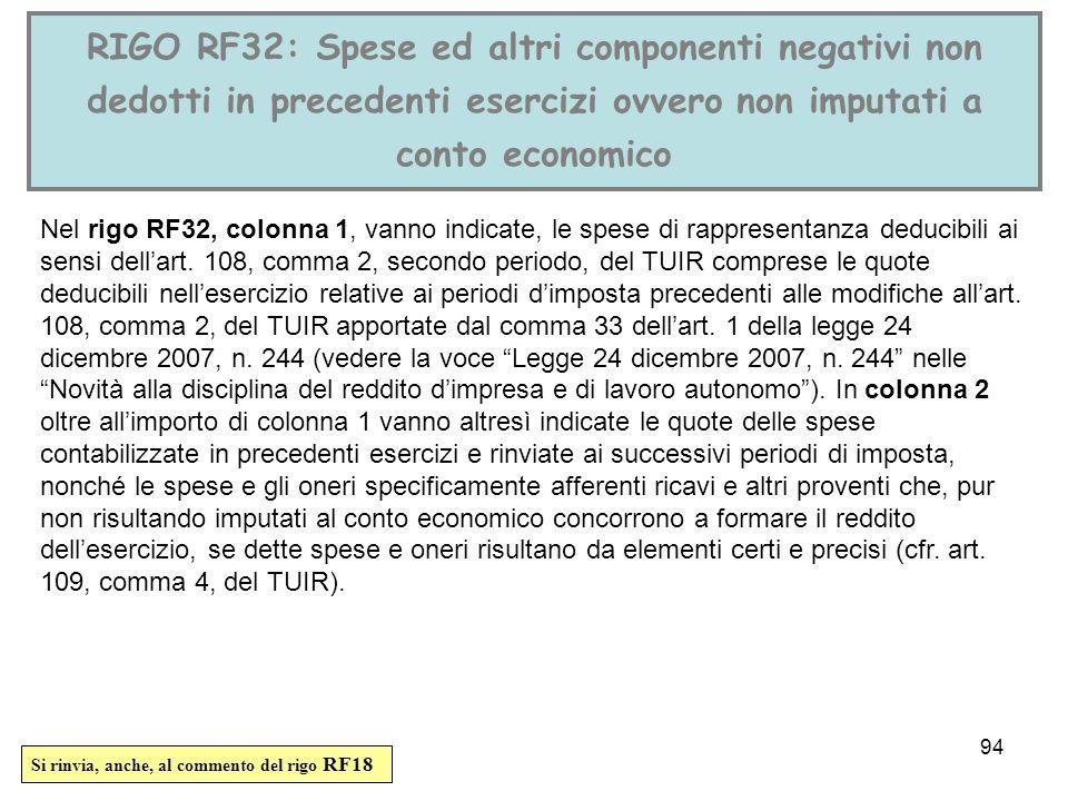 RIGO RF32: Spese ed altri componenti negativi non dedotti in precedenti esercizi ovvero non imputati a conto economico