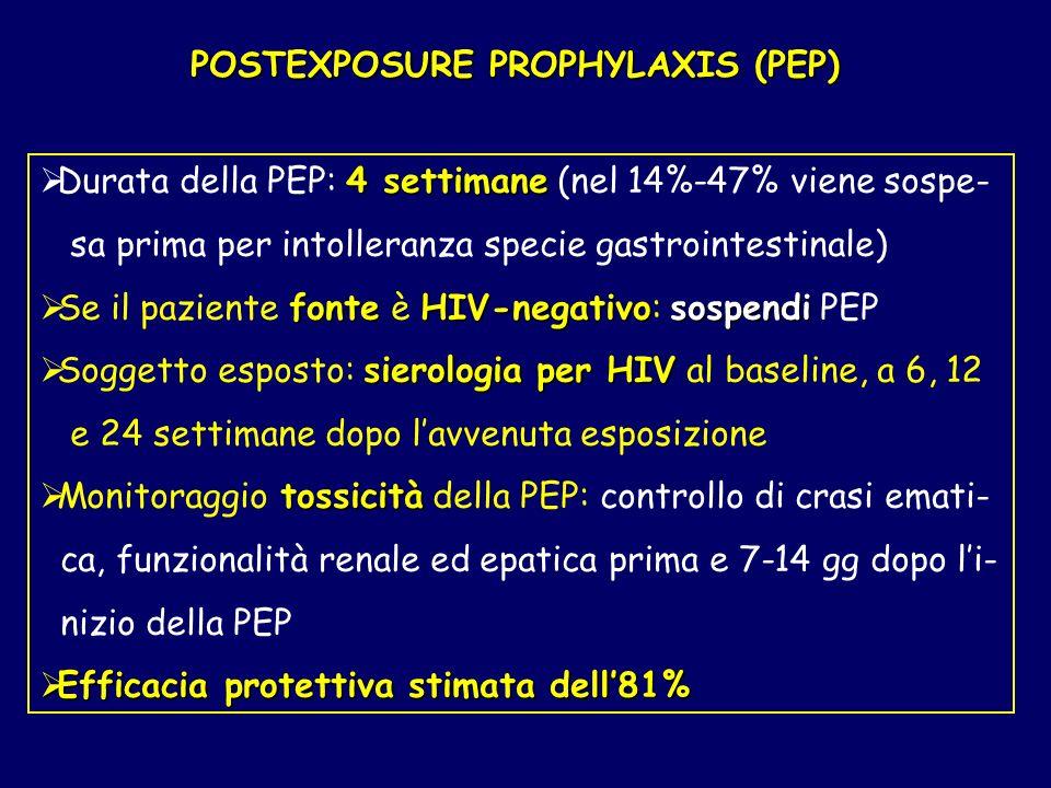 POSTEXPOSURE PROPHYLAXIS (PEP)