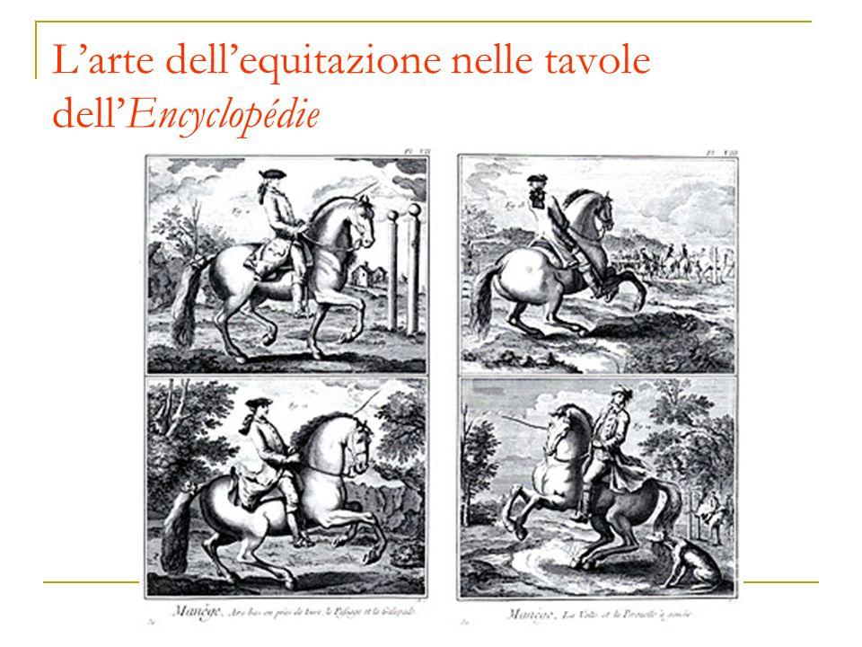 L'arte dell'equitazione nelle tavole dell'Encyclopédie