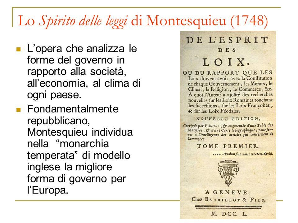 Lo Spirito delle leggi di Montesquieu (1748)