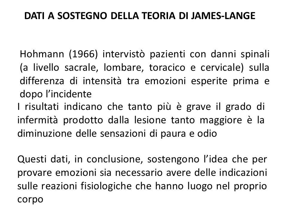 DATI A SOSTEGNO DELLA TEORIA DI JAMES-LANGE