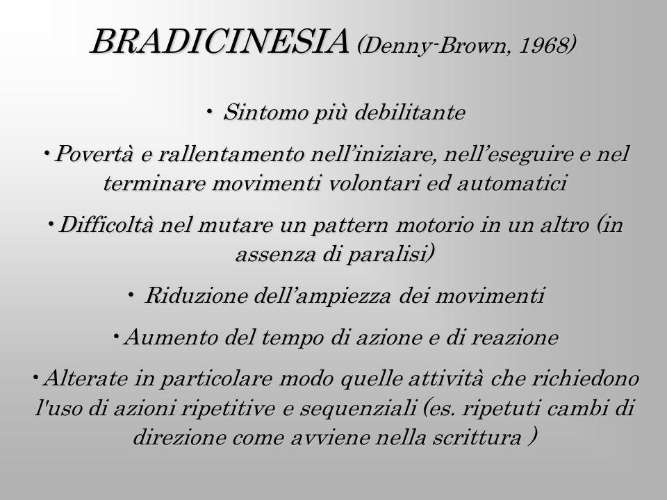 BRADICINESIA (Denny-Brown, 1968)
