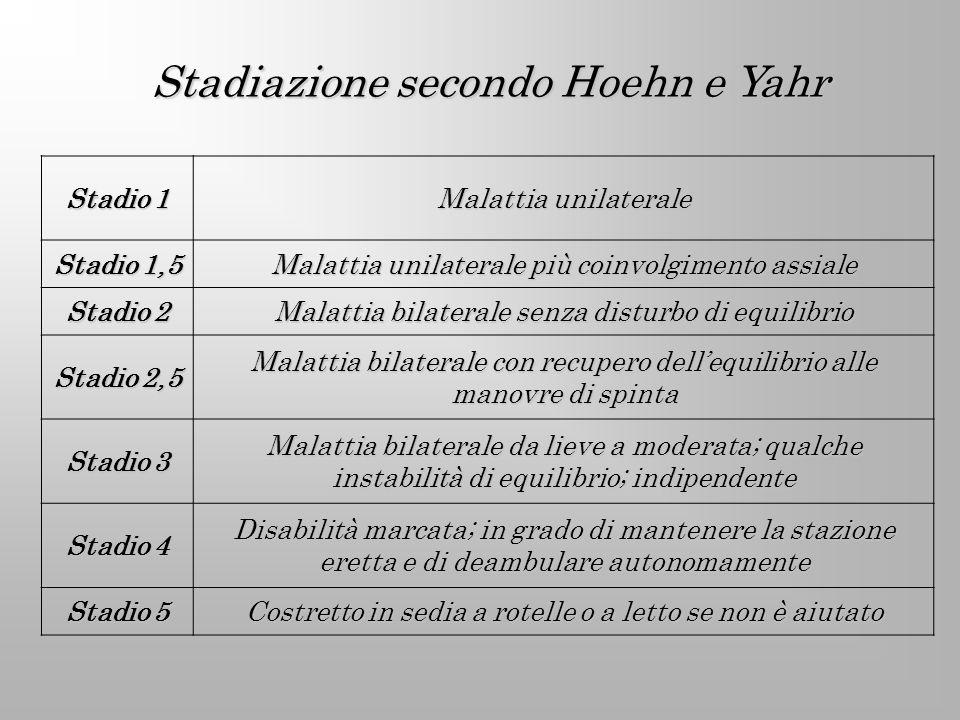 Stadiazione secondo Hoehn e Yahr