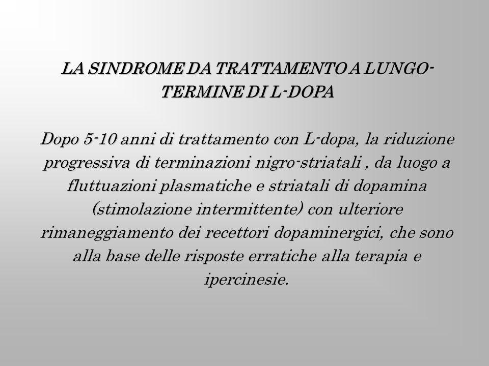 LA SINDROME DA TRATTAMENTO A LUNGO-TERMINE DI L-DOPA