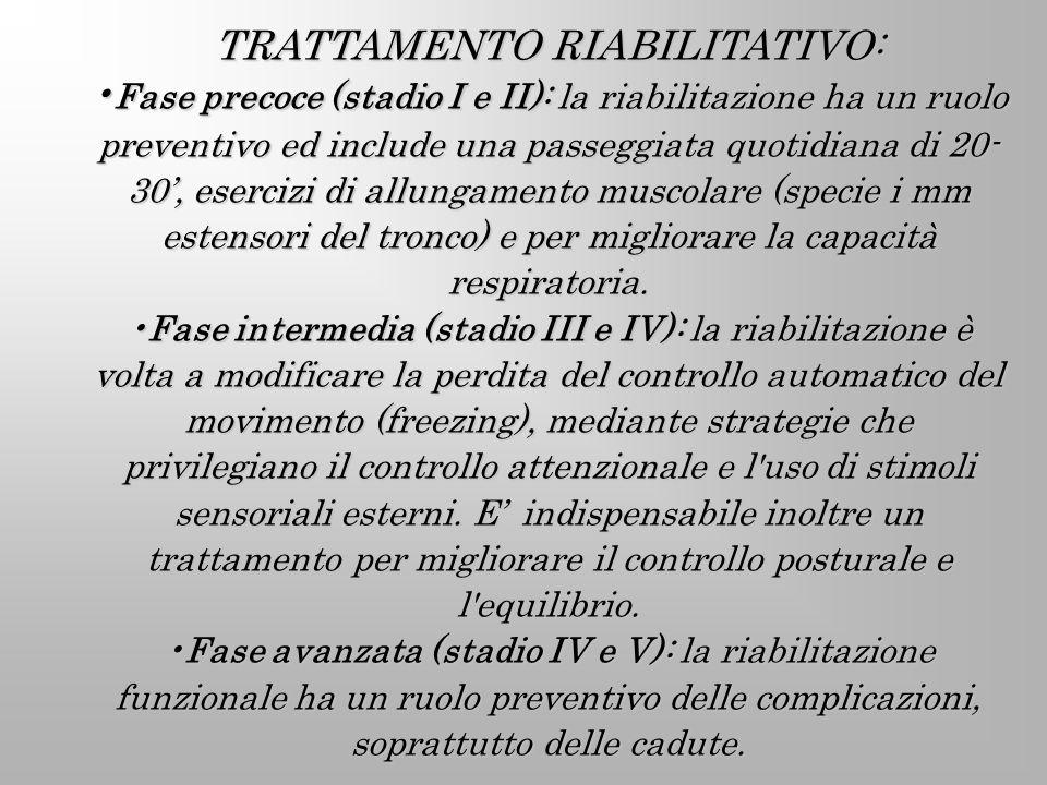 TRATTAMENTO RIABILITATIVO: