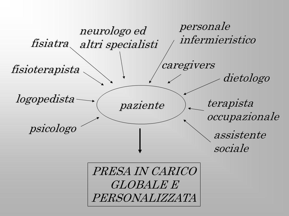 personale infermieristico. neurologo ed. altri specialisti. fisiatra. caregivers. fisioterapista.
