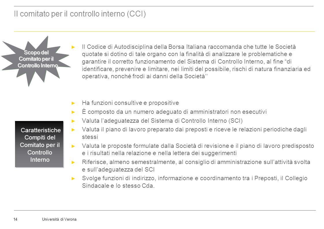 Il comitato per il controllo interno (CCI)