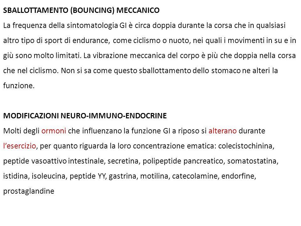 SBALLOTTAMENTO (BOUNCING) MECCANICO
