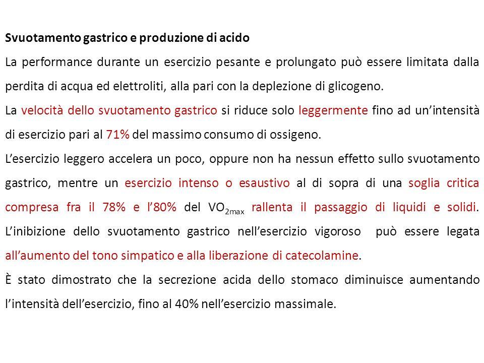 Svuotamento gastrico e produzione di acido