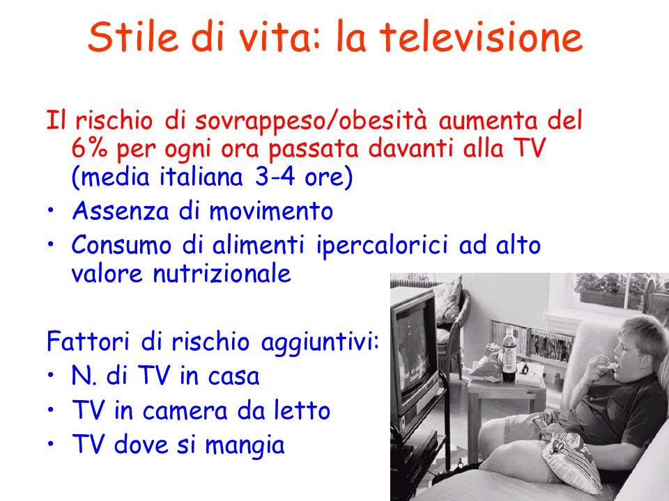 Stile di vita: la televisione