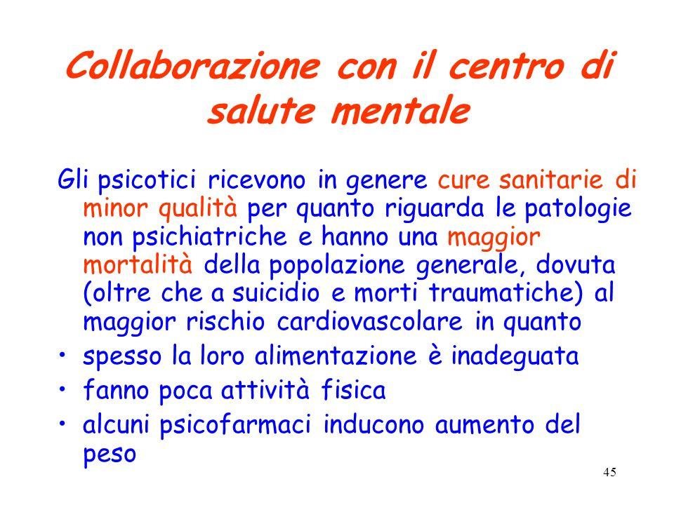 Collaborazione con il centro di salute mentale