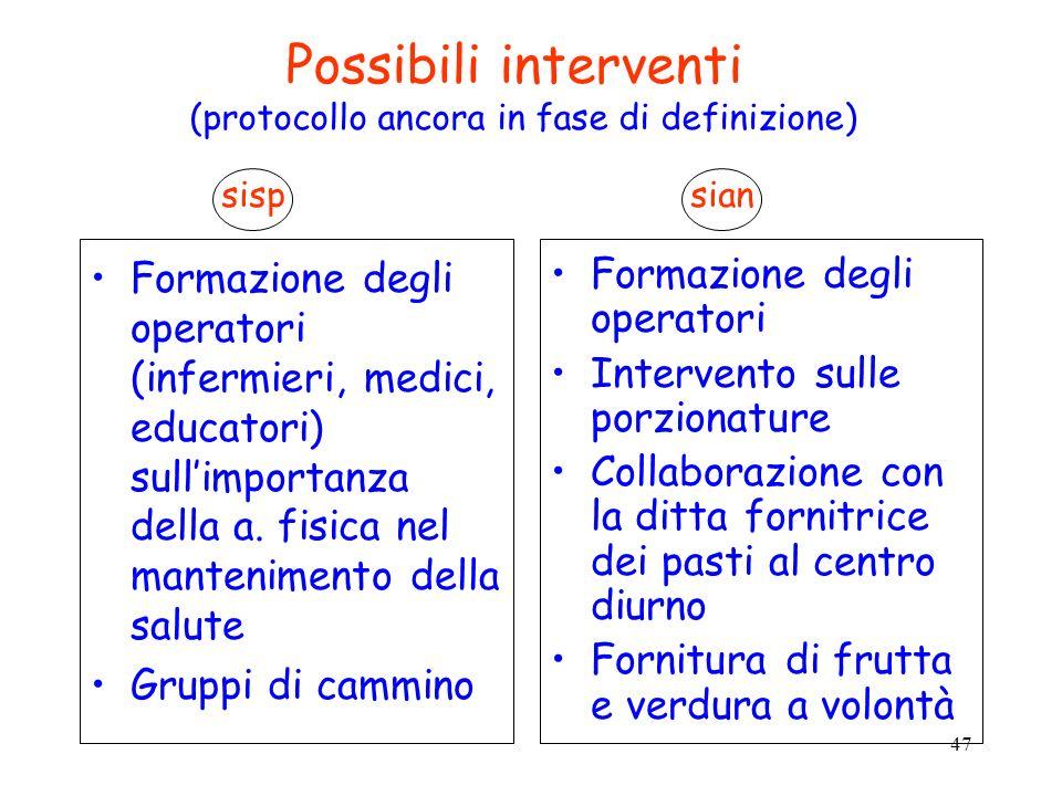 Possibili interventi (protocollo ancora in fase di definizione)