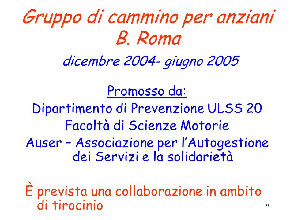 Gruppo di cammino per anziani B. Roma dicembre 2004- giugno 2005