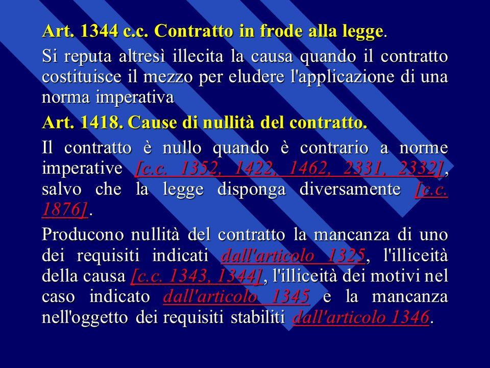 Art. 1344 c.c. Contratto in frode alla legge.