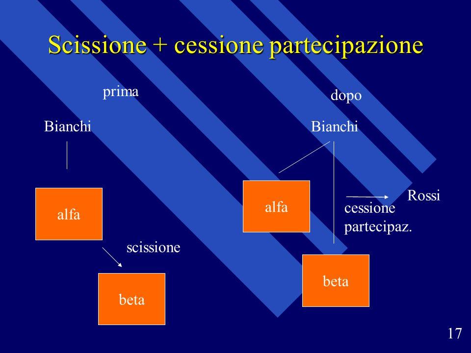 Scissione + cessione partecipazione