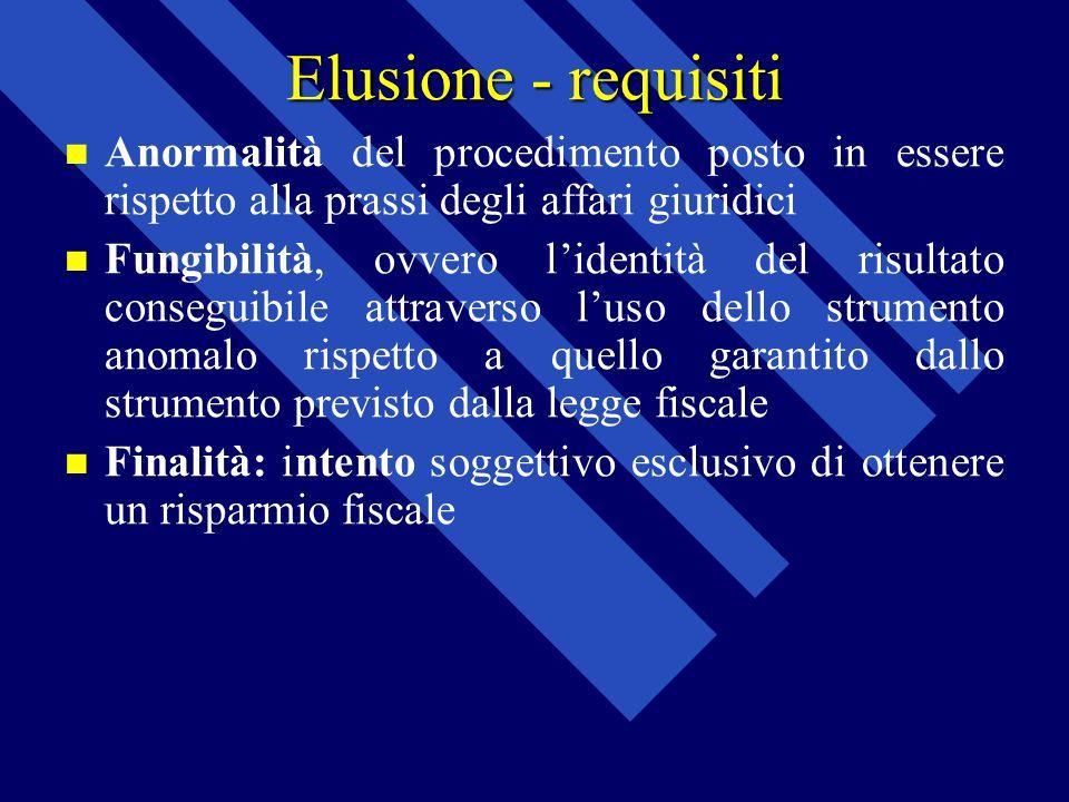 Elusione - requisiti Anormalità del procedimento posto in essere rispetto alla prassi degli affari giuridici.