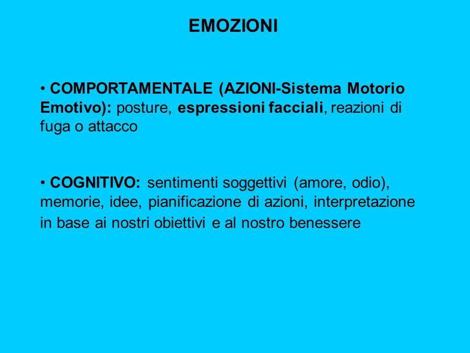 EMOZIONI COMPORTAMENTALE (AZIONI-Sistema Motorio Emotivo): posture, espressioni facciali, reazioni di fuga o attacco.