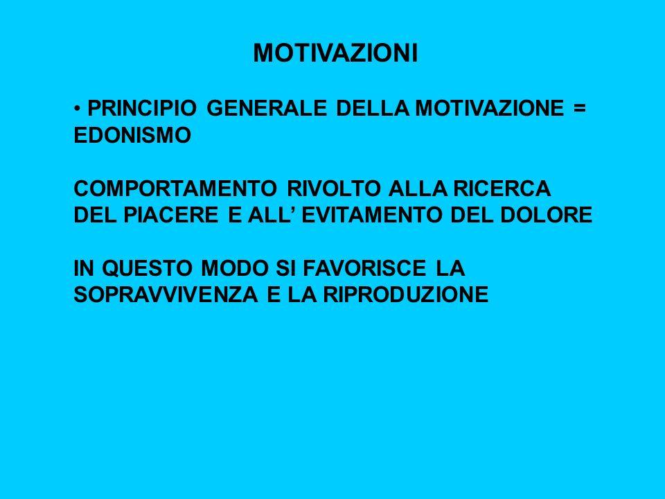 MOTIVAZIONI PRINCIPIO GENERALE DELLA MOTIVAZIONE = EDONISMO