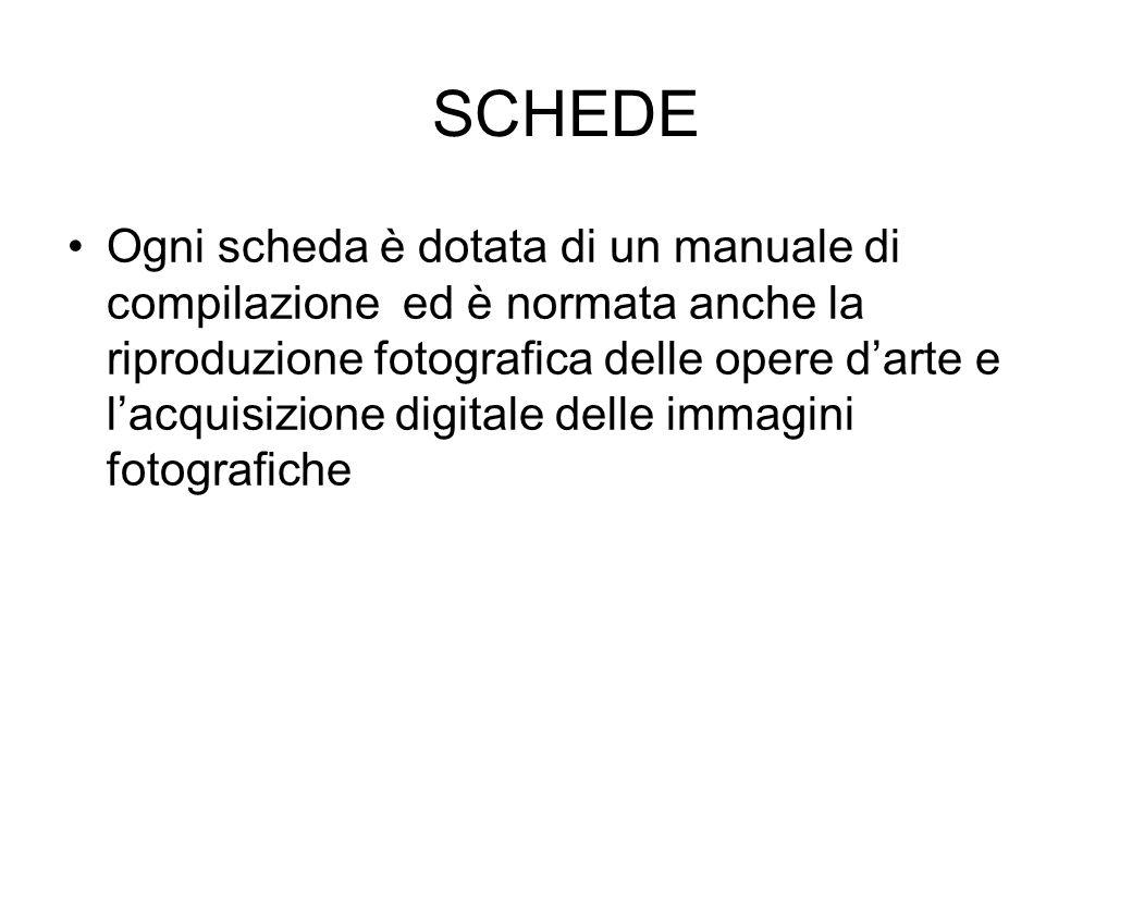 SCHEDE