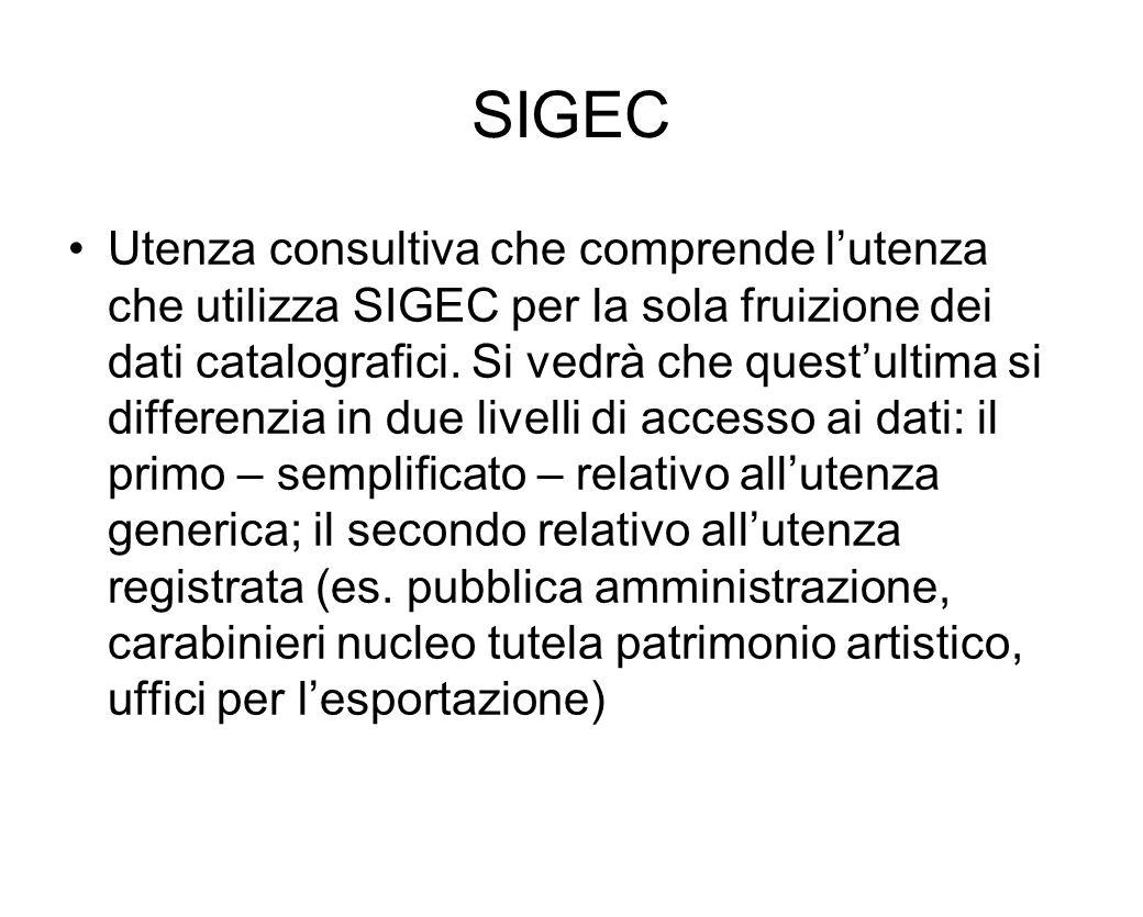 SIGEC