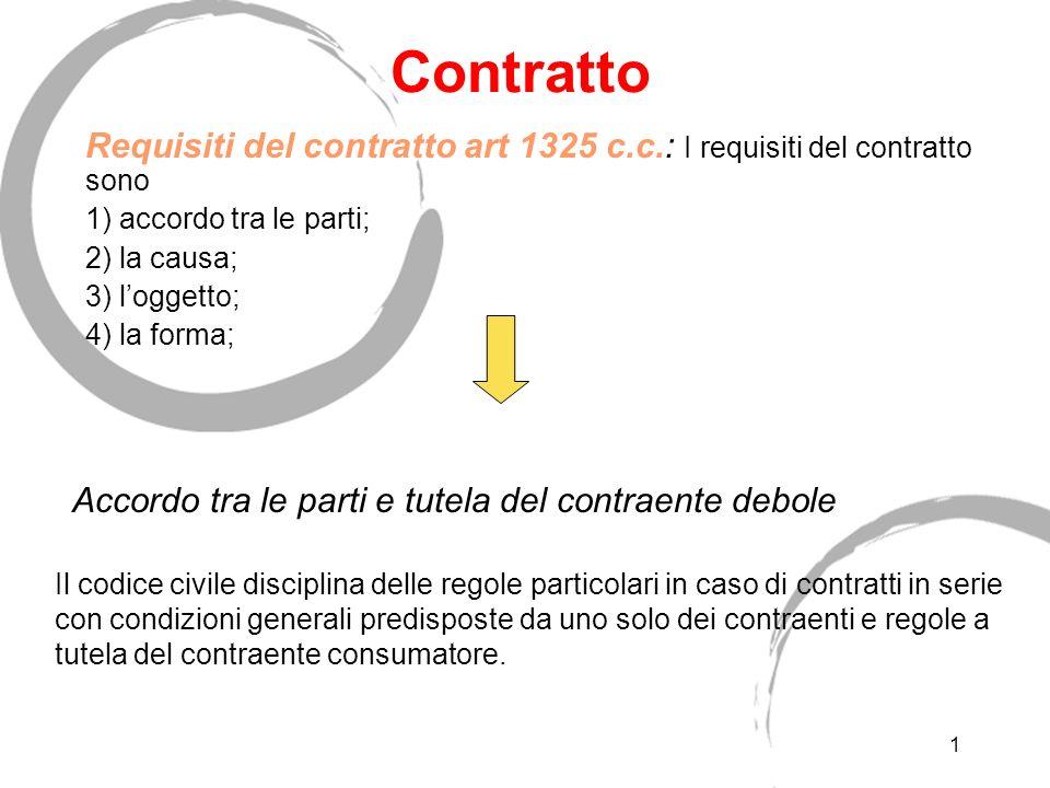 Requisiti del contratto art 1325 c.c.: I requisiti del contratto sono