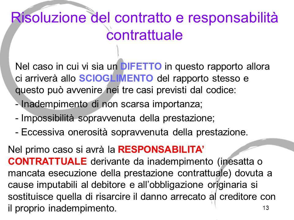 Risoluzione del contratto e responsabilità contrattuale