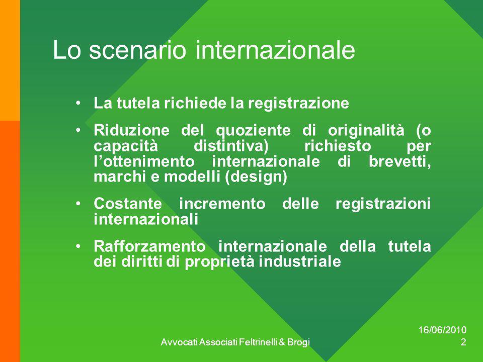 Lo scenario internazionale