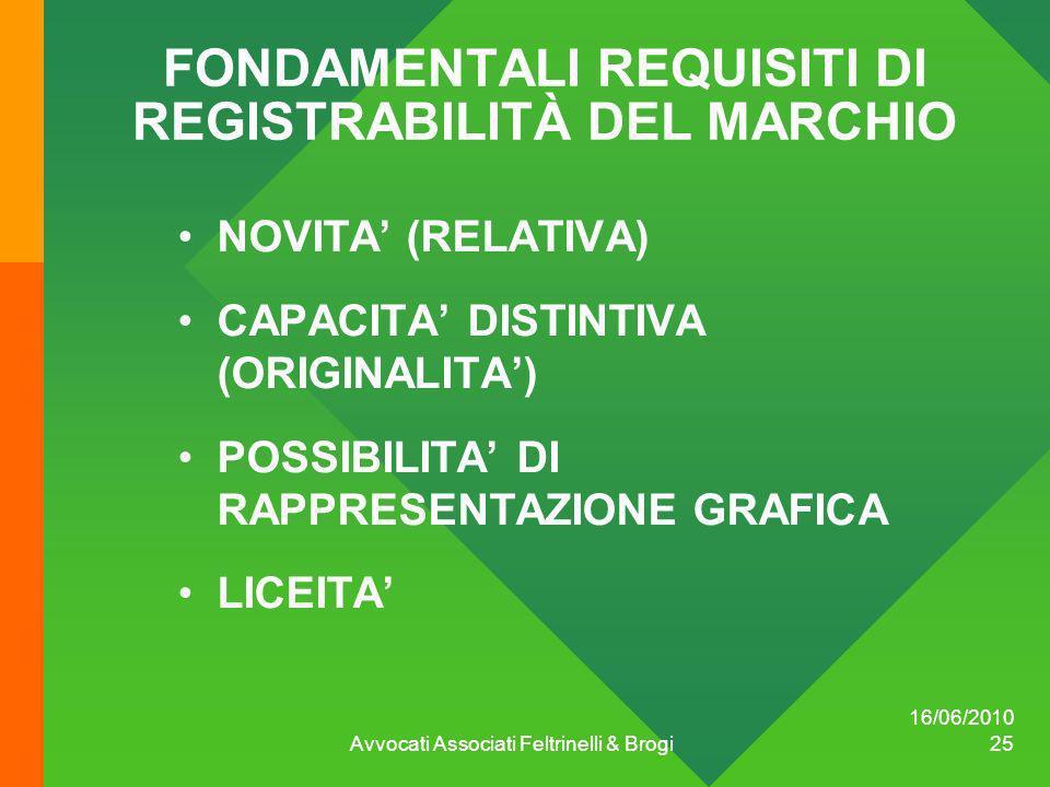 FONDAMENTALI REQUISITI DI REGISTRABILITÀ DEL MARCHIO