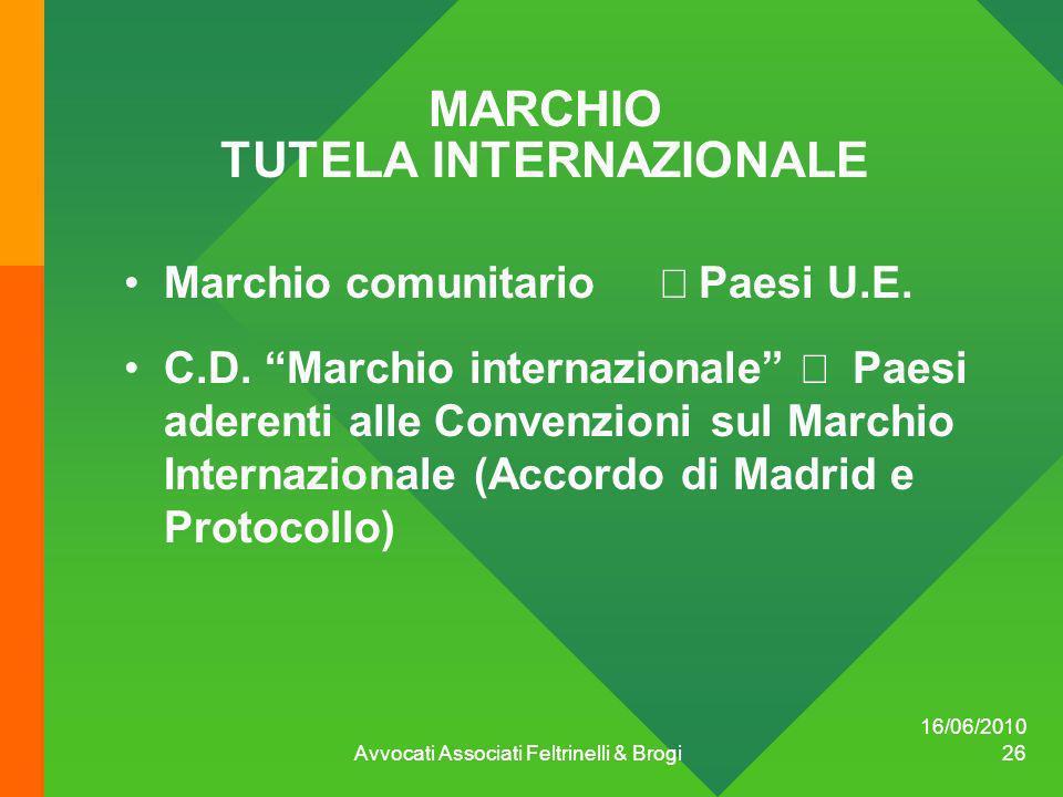 MARCHIO TUTELA INTERNAZIONALE
