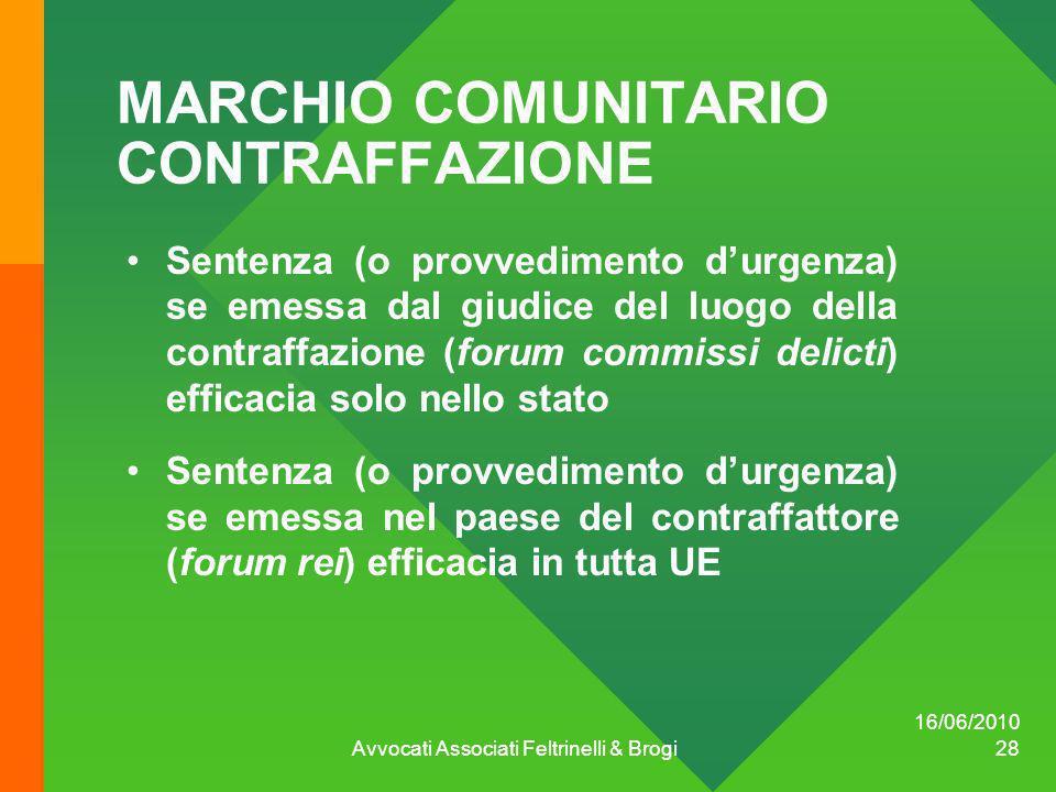 MARCHIO COMUNITARIO CONTRAFFAZIONE