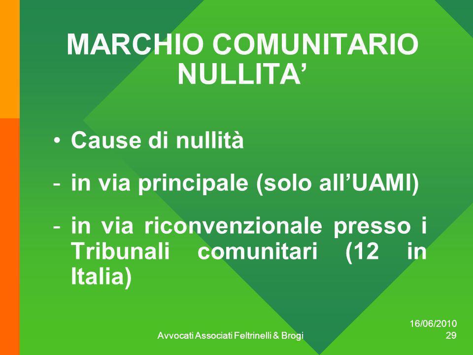 MARCHIO COMUNITARIO NULLITA'