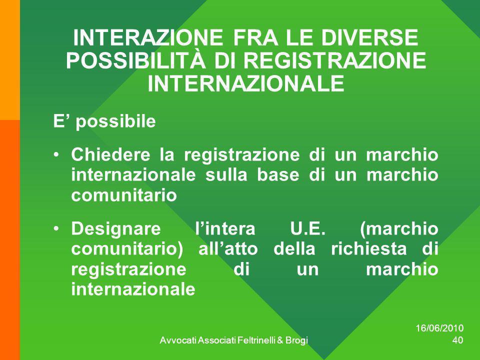 INTERAZIONE FRA LE DIVERSE POSSIBILITÀ DI REGISTRAZIONE INTERNAZIONALE