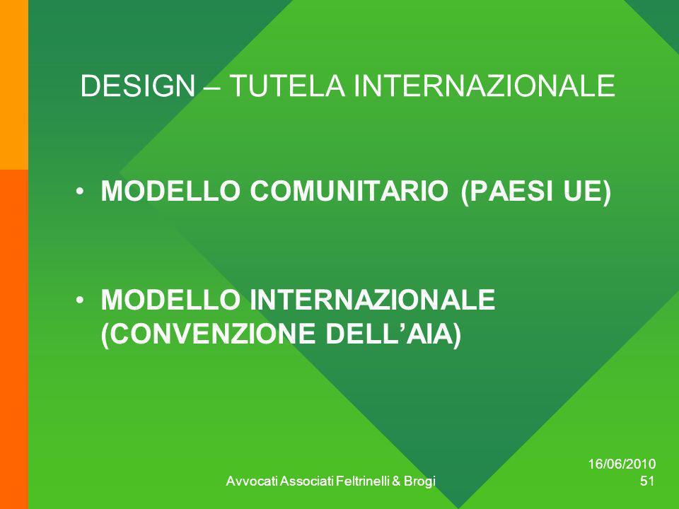 DESIGN – TUTELA INTERNAZIONALE