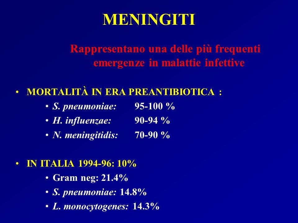 Rappresentano una delle più frequenti emergenze in malattie infettive