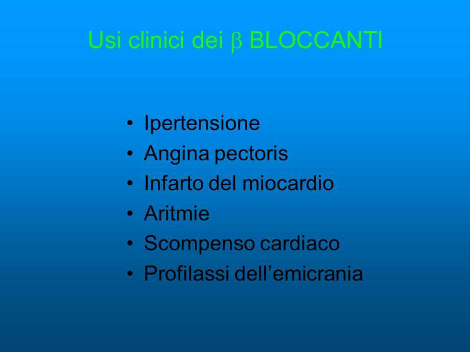 Usi clinici dei  BLOCCANTI