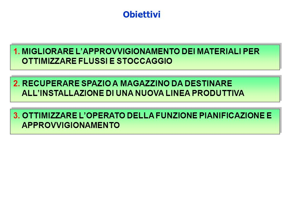 Obiettivi 1. MIGLIORARE L'APPROVVIGIONAMENTO DEI MATERIALI PER OTTIMIZZARE FLUSSI E STOCCAGGIO.