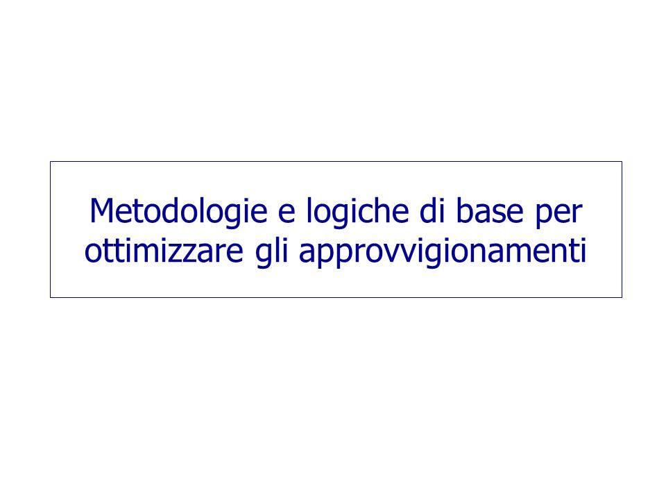Metodologie e logiche di base per ottimizzare gli approvvigionamenti