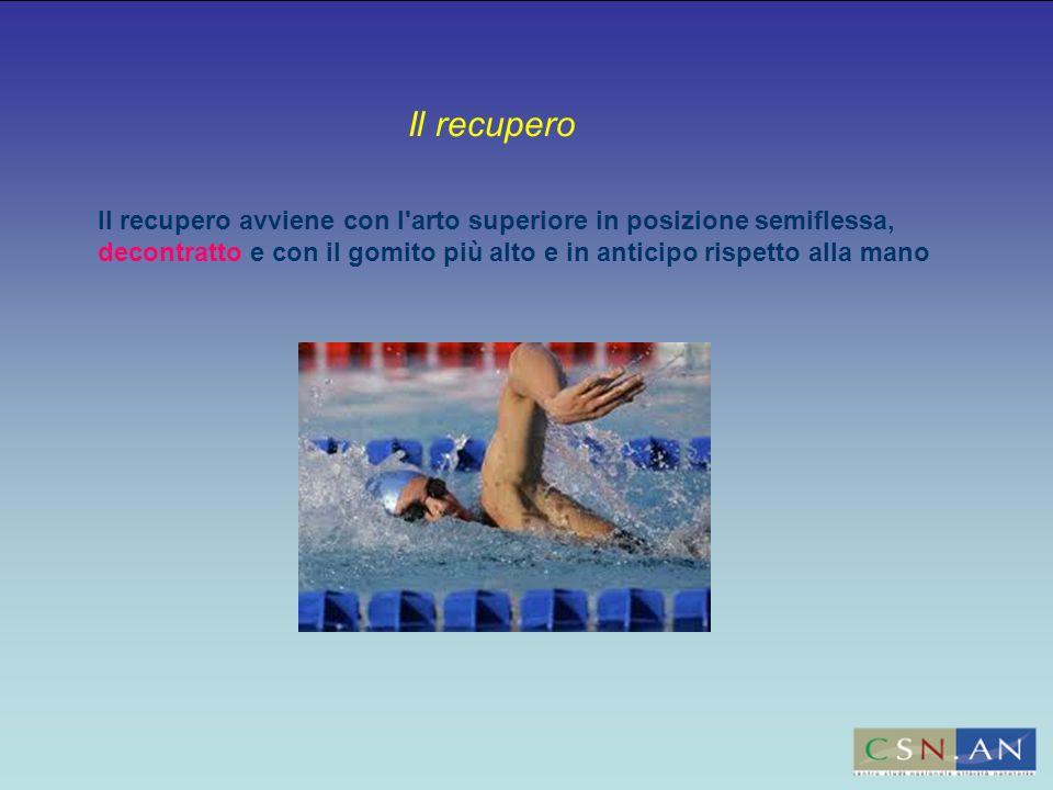 Il recupero Il recupero avviene con l arto superiore in posizione semiflessa, decontratto e con il gomito più alto e in anticipo rispetto alla mano.