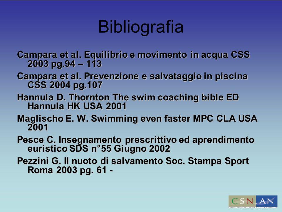 Bibliografia Campara et al. Equilibrio e movimento in acqua CSS 2003 pg.94 – 113.