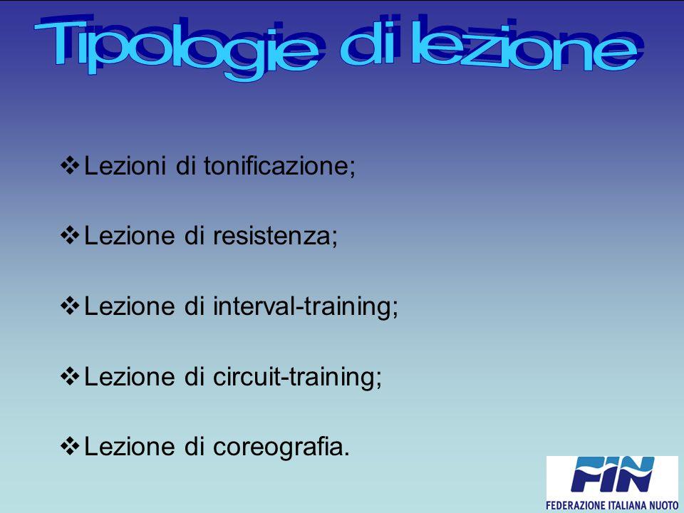 Tipologie di lezione Lezioni di tonificazione; Lezione di resistenza;