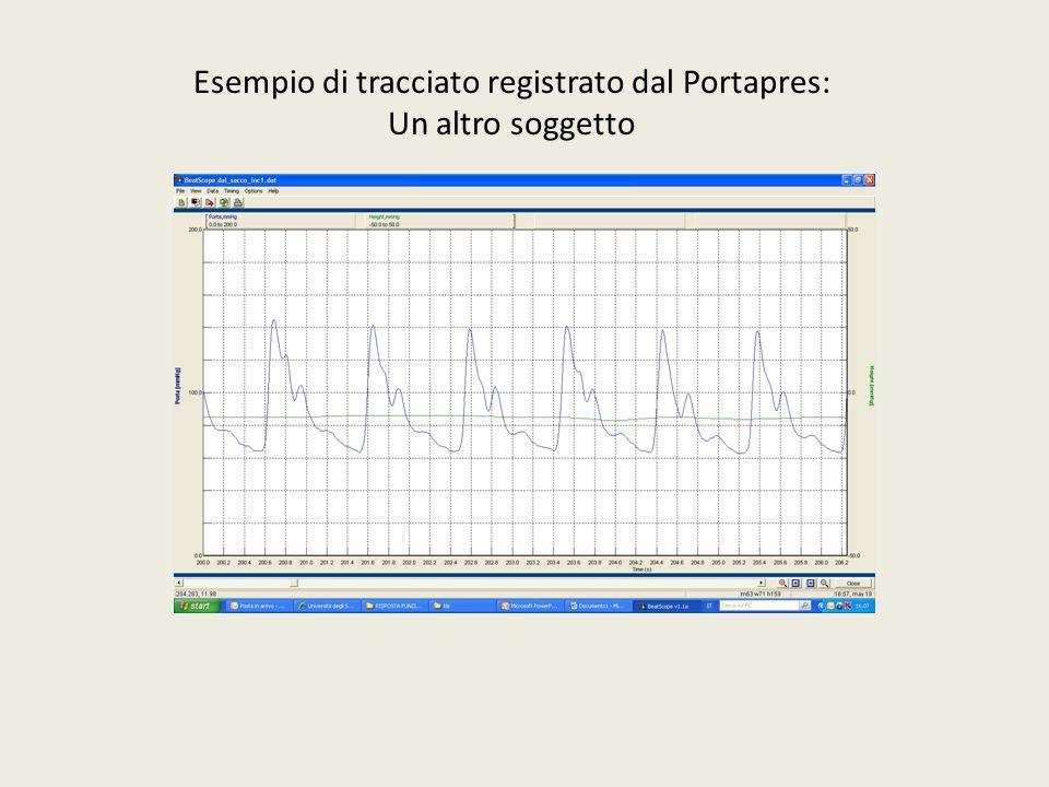 Esempio di tracciato registrato dal Portapres: