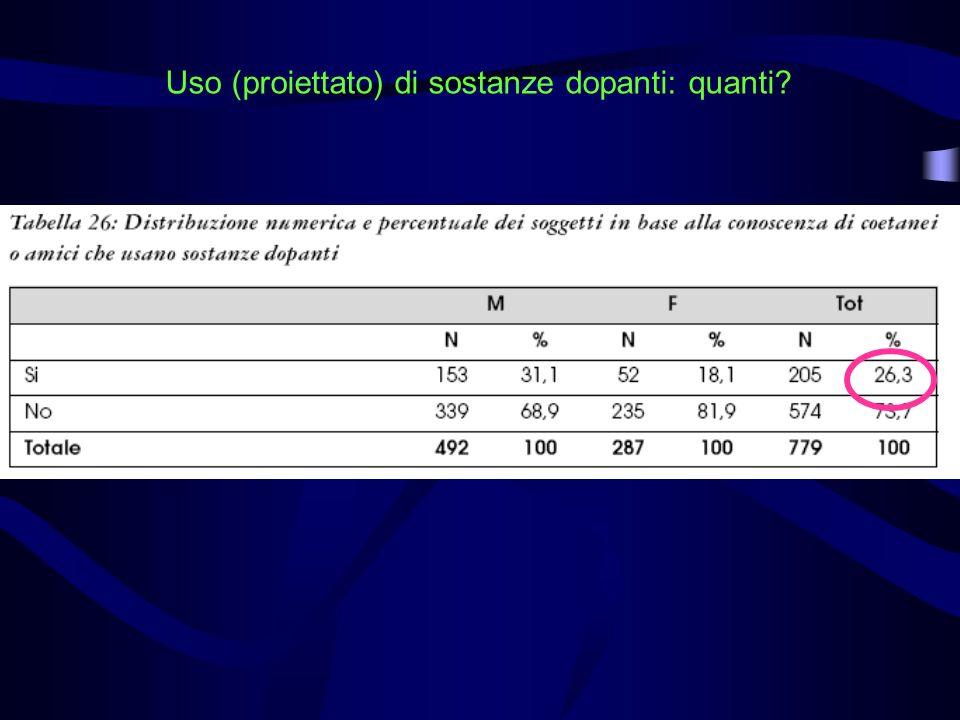 Uso (proiettato) di sostanze dopanti: quanti