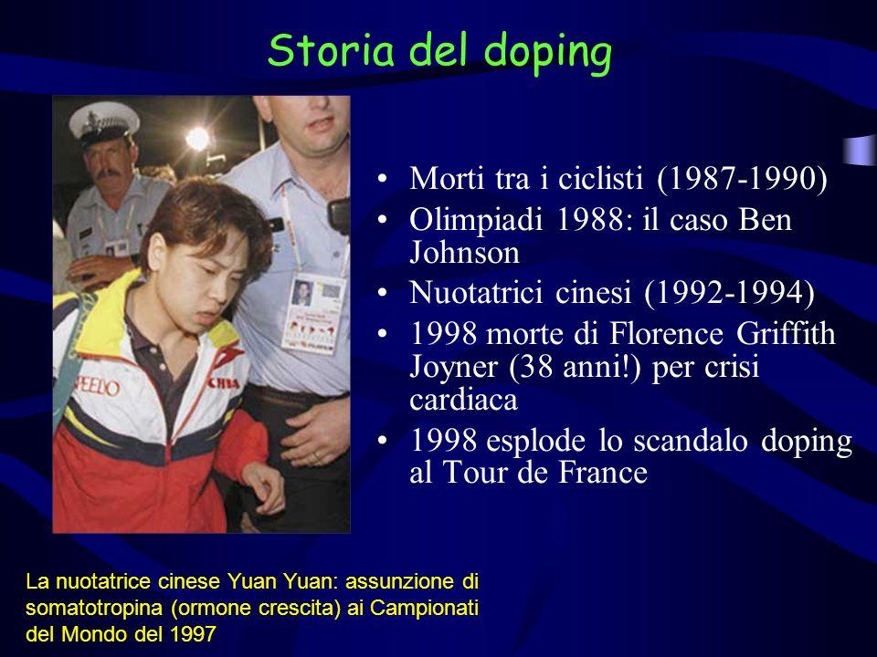 Storia del doping Morti tra i ciclisti (1987-1990)