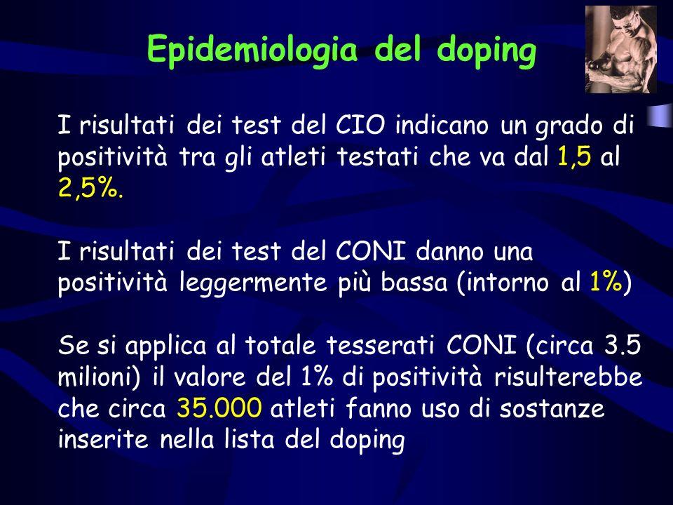 Epidemiologia del doping