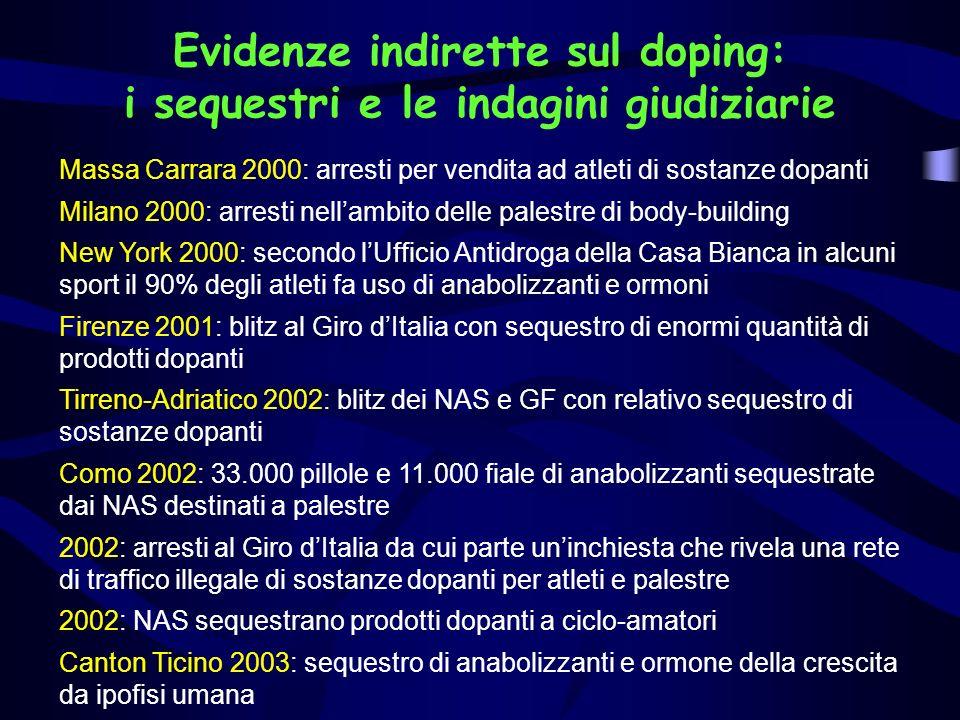Evidenze indirette sul doping: i sequestri e le indagini giudiziarie